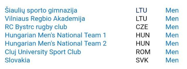 echipe-ungaria