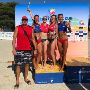 România, calificare în faza II la Cupa Continentală de Beach Volley